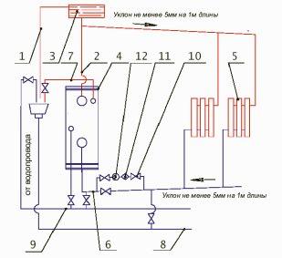 Схема отопления с расширительным баком 749